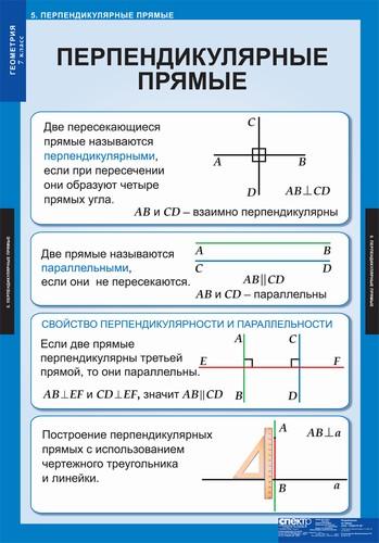 1 неравенство кошибуняковского