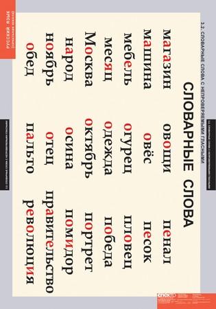 Словарь Корней Русского Языка 6 Класс