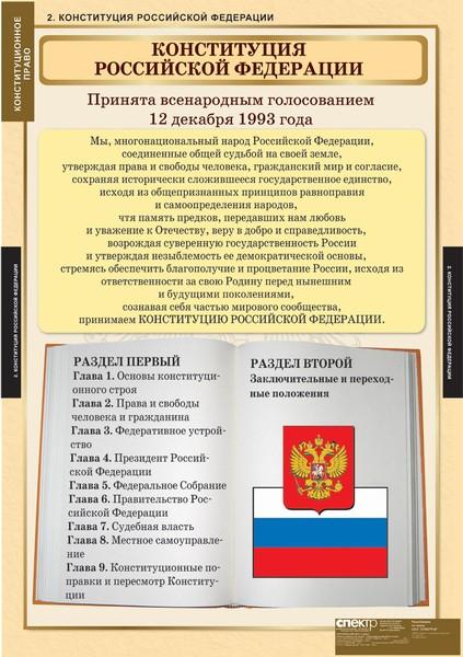 конституционное право россии шпаргалки формата майкрософт