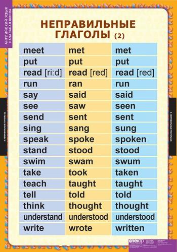 Итальянские неправильные глаголы таблица вертушка в наличии