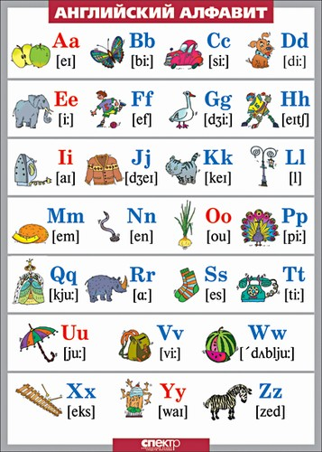 английская азбука в картинках i