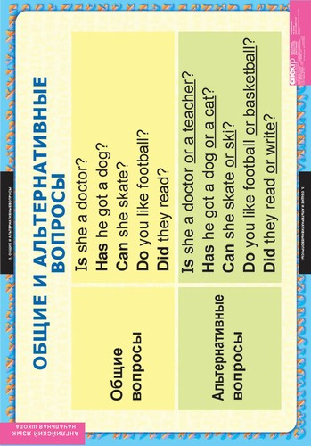 Схема общего предложения по английскому 4