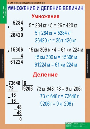 С разными действия величинами решебник
