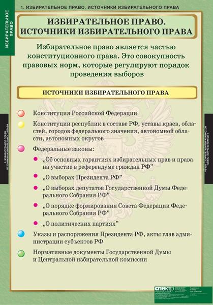 Инструкции избирательных комиссий