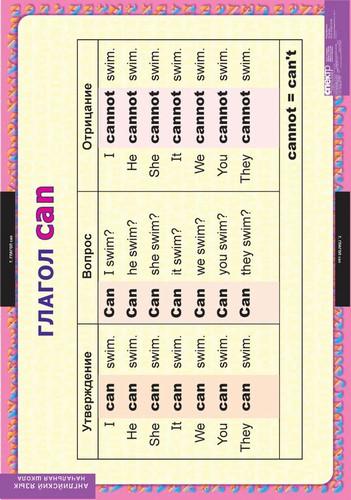 Модальные глаголы в английском языке Modal Verbs