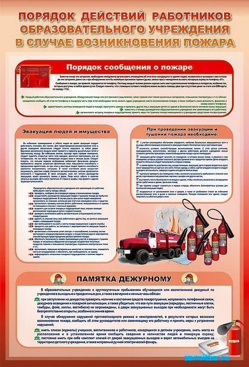 Дежурный администратор инструкция