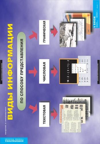 Чувственник таблица 12 шагов